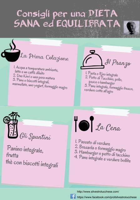 dieta sana (2)